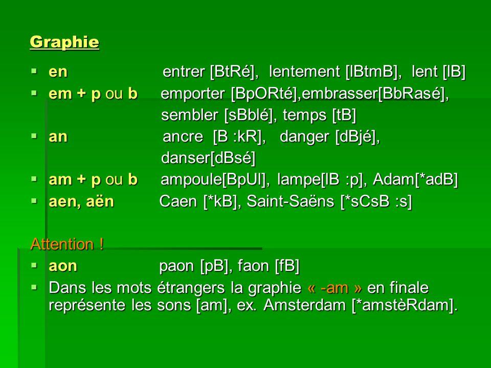 Graphie en entrer [BtRé], lentement [lBtmB], lent [lB] em + p ou b emporter [BpORté],embrasser[BbRasé],